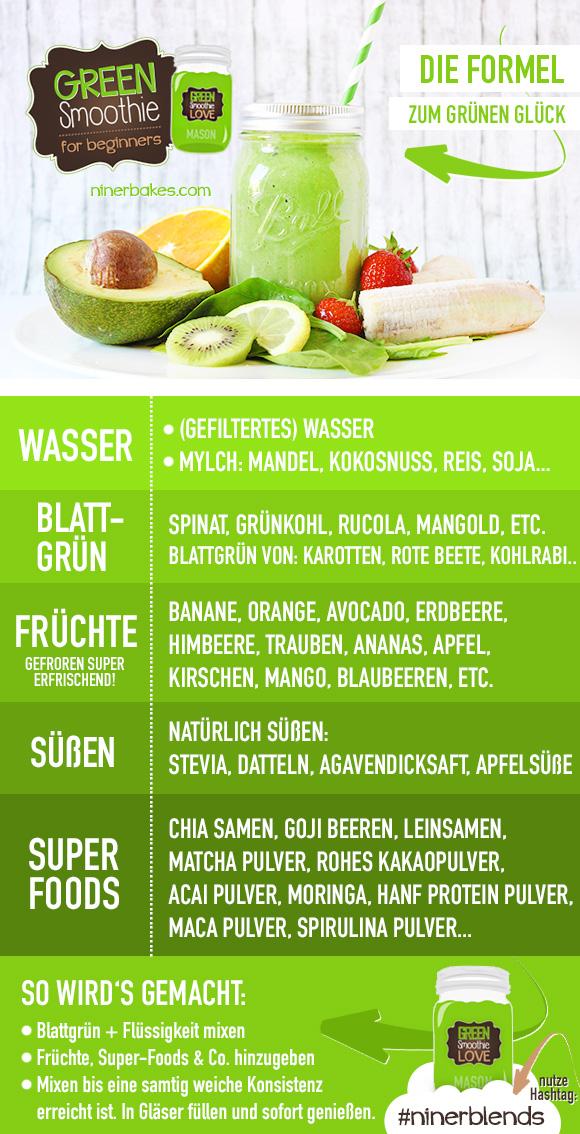 Die Formel zum grünen Glück - Grüne Smoothies für Einsteiger - Rezept von niner bakes, niner blends - Wie mache ich grüne Smoothies mit Superfoods wie Chia Samen, Leinsamen, Goji Beeren, Matcha Pulver & Co.