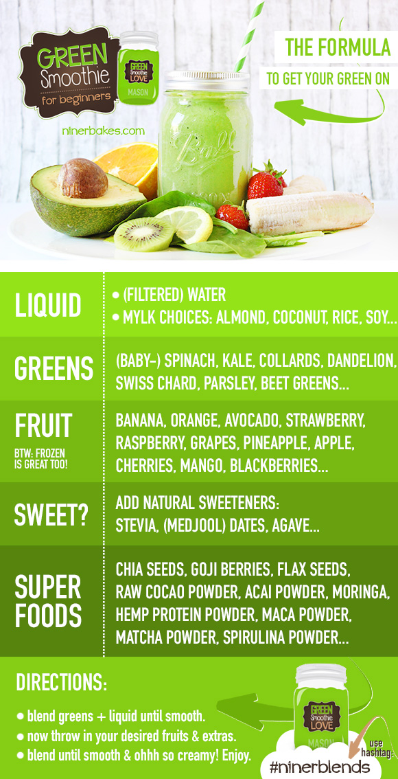 The formula to get your green on - Green Smoothies for beginners, recipe by niner bakes, niner blends - How to make green smoothies with superfoods like chia seeds, goji berries, matcha green tea or flax seeds.